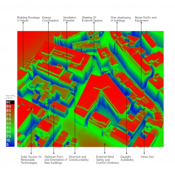 The simulation of a portion of London using Radiance, shows Vertical Sky Component numbers.